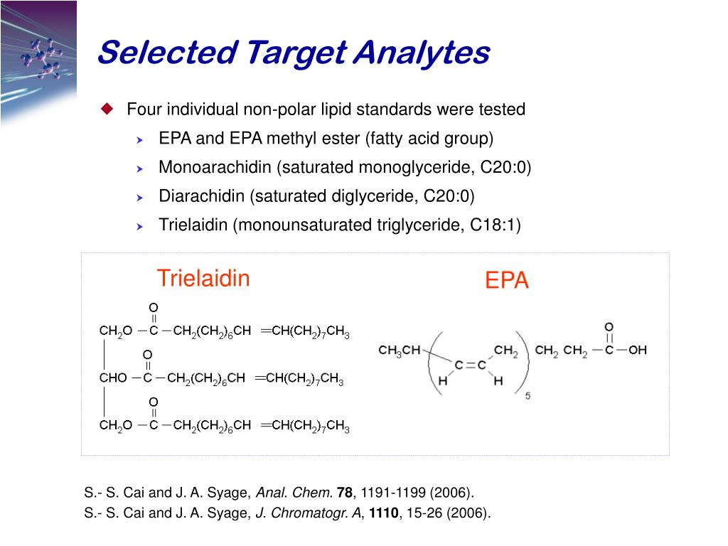 Selected Target Analytes