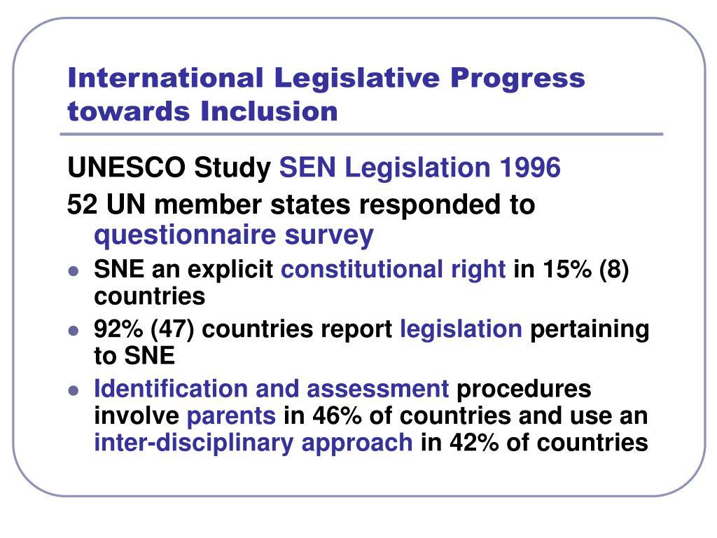 International Legislative Progress towards Inclusion