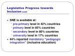 legislative progress towards inclusion cont