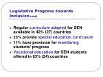legislative progress towards inclusion cont9