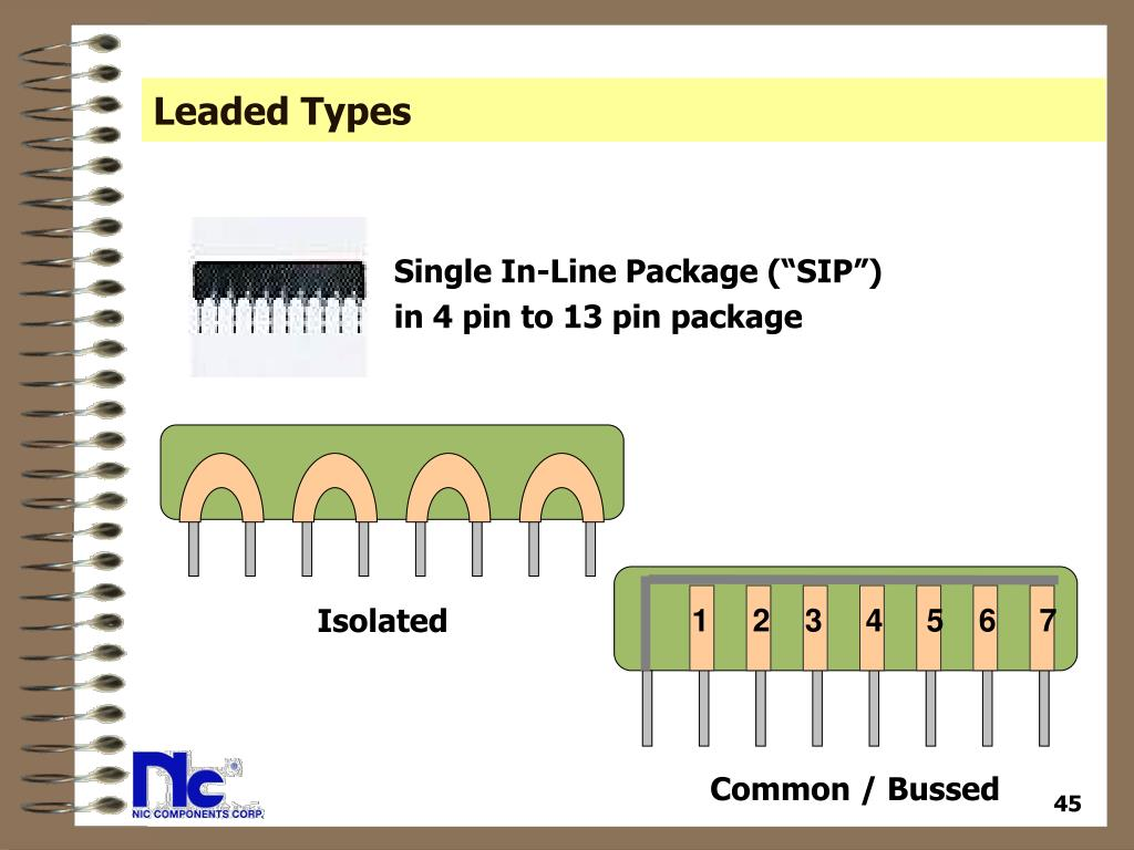 Leaded Types