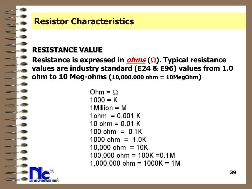 Resistor Characteristics