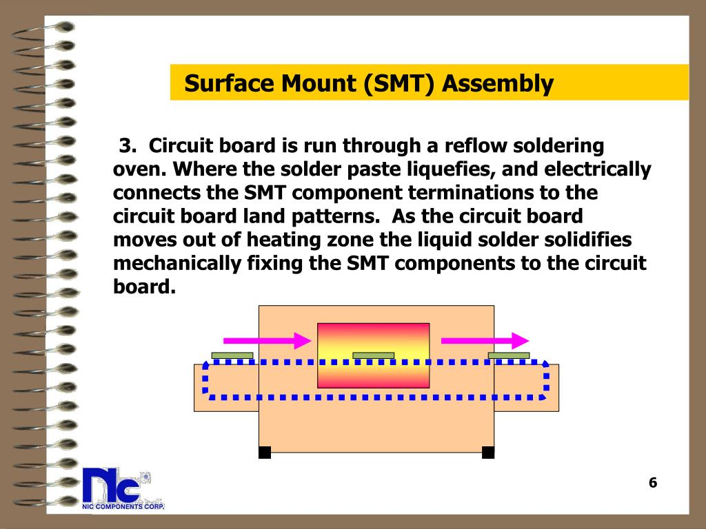 Surface Mount (SMT) Assembly