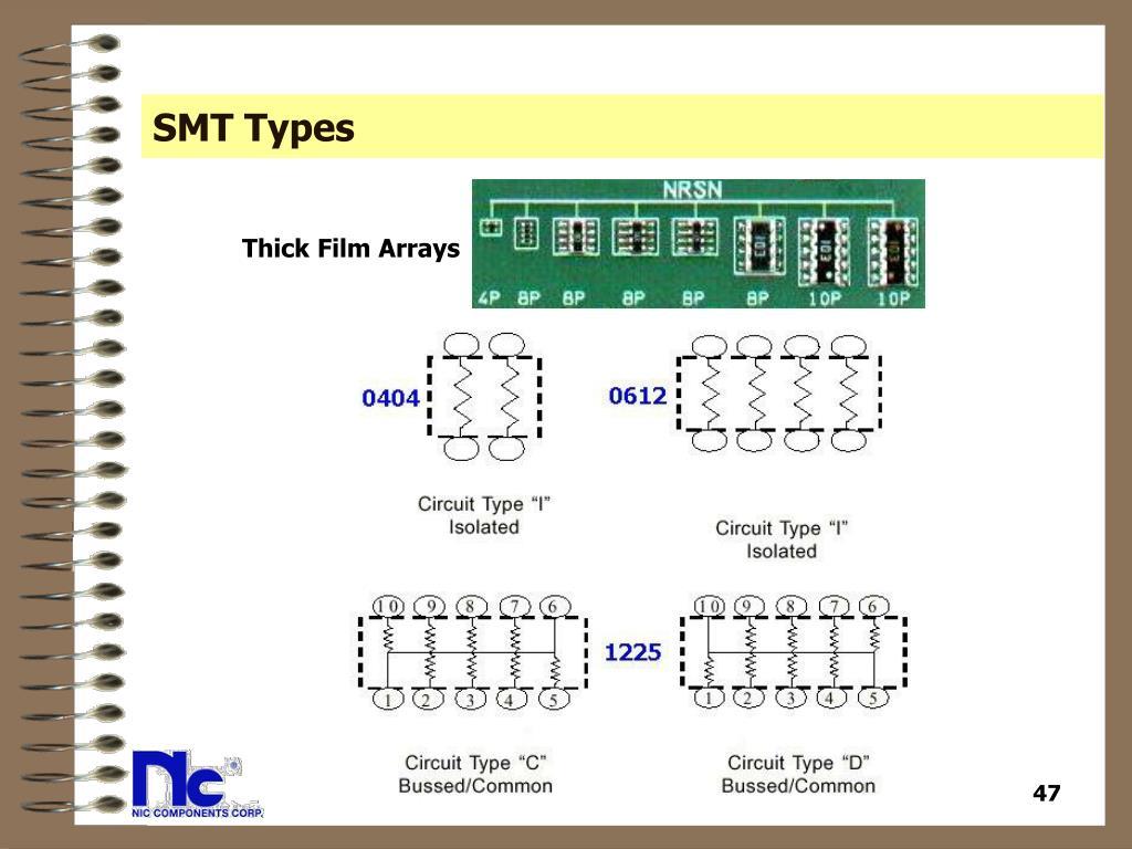 SMT Types