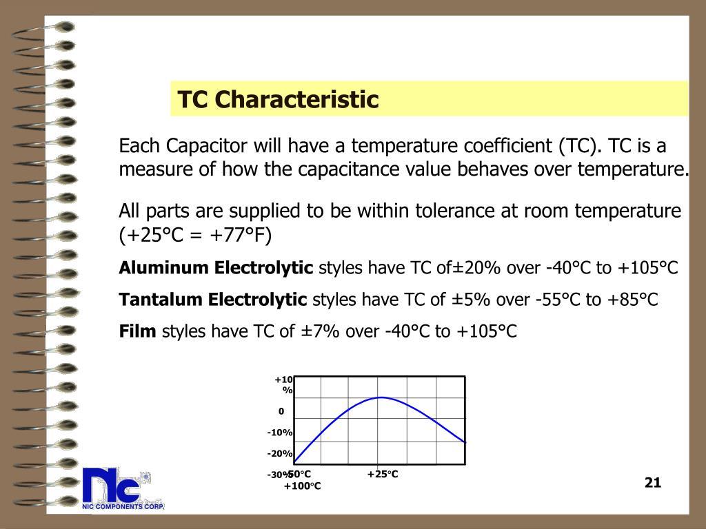 TC Characteristic