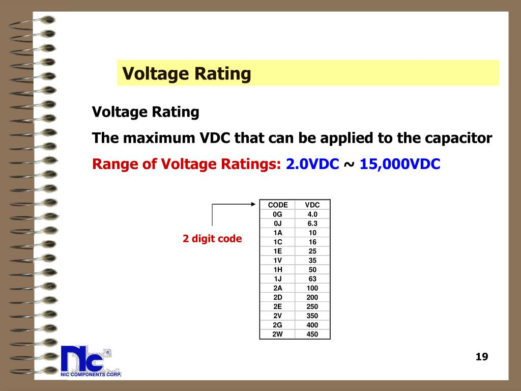 Voltage Rating