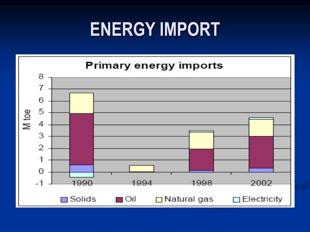 ENERGY IMPORT