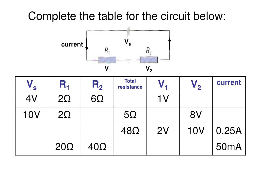Ppt aqa gcse physics 2 5 current electricity powerpoint - Table circuit ...