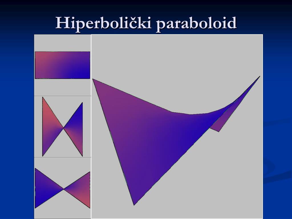 Hiperboli