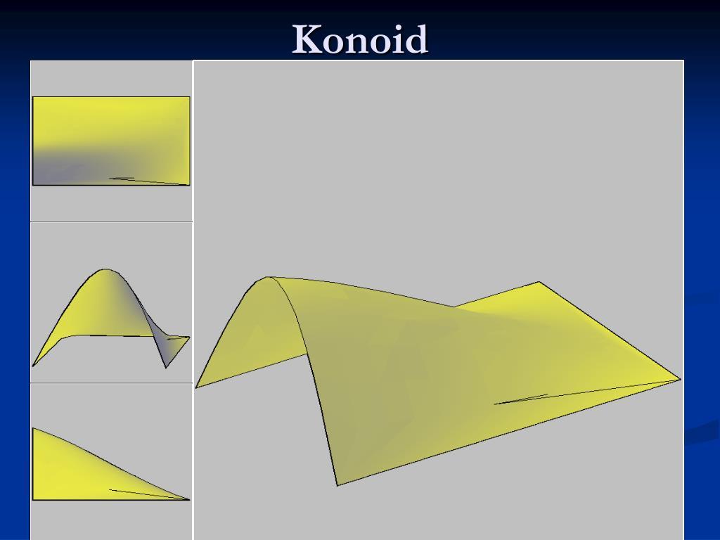 Konoid