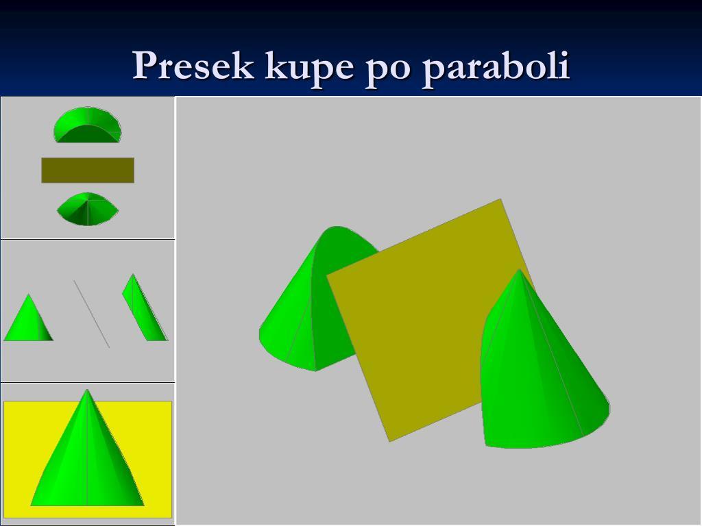 Presek kupe po paraboli