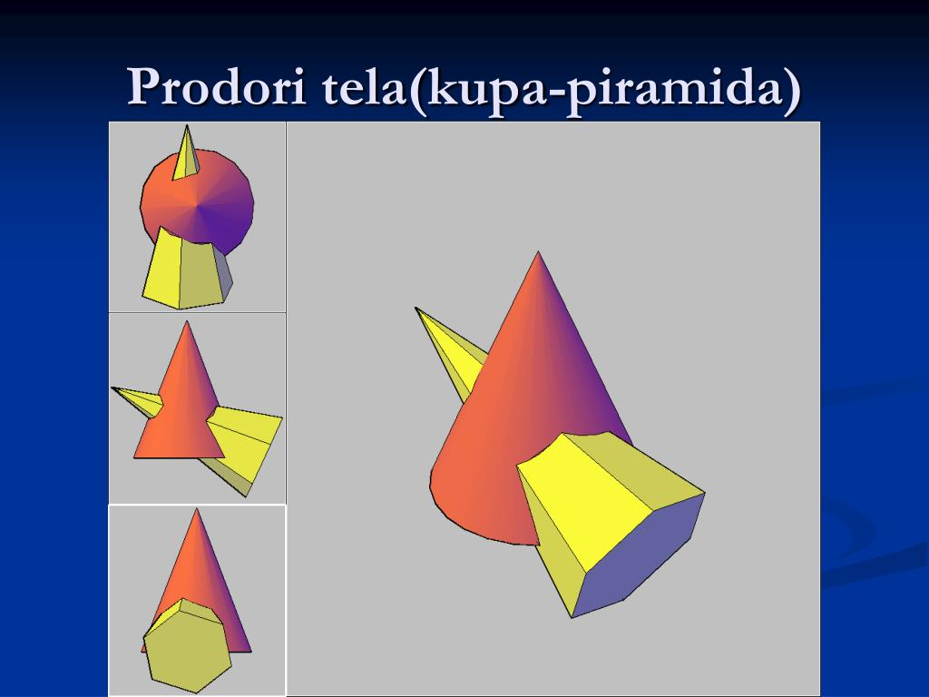 Prodori tela(kupa-piramida)
