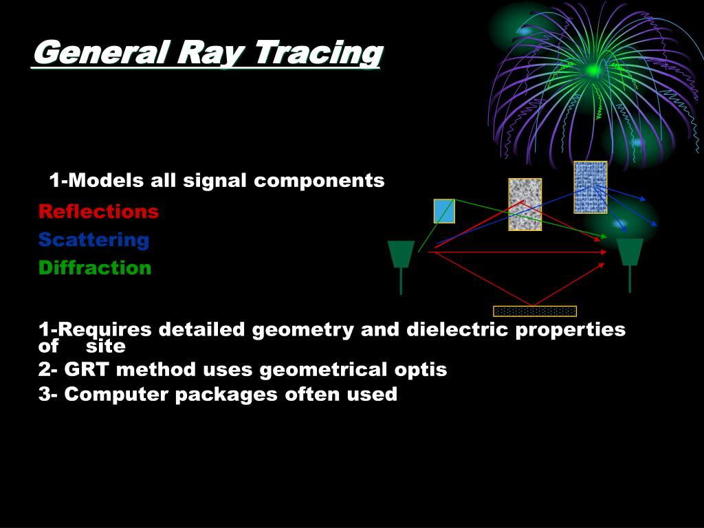 General Ray Tracing