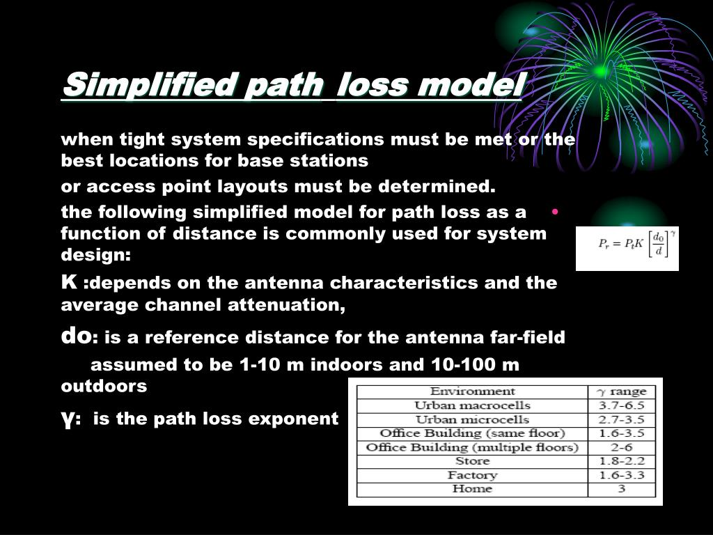 Simplified path