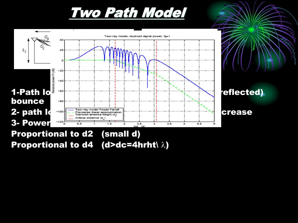 Two Path Model