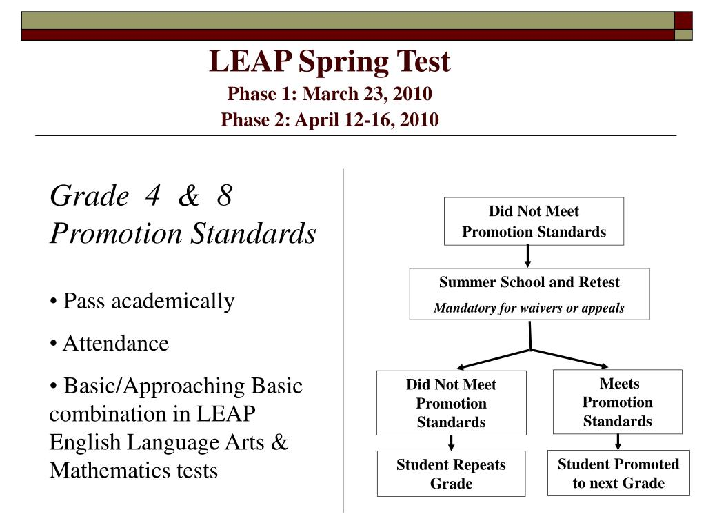 LEAP Spring Test