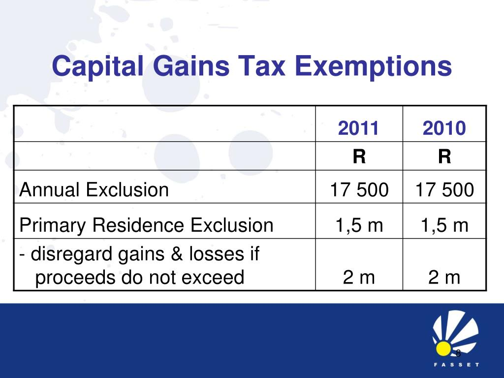 Capital Gains Tax Exemptions
