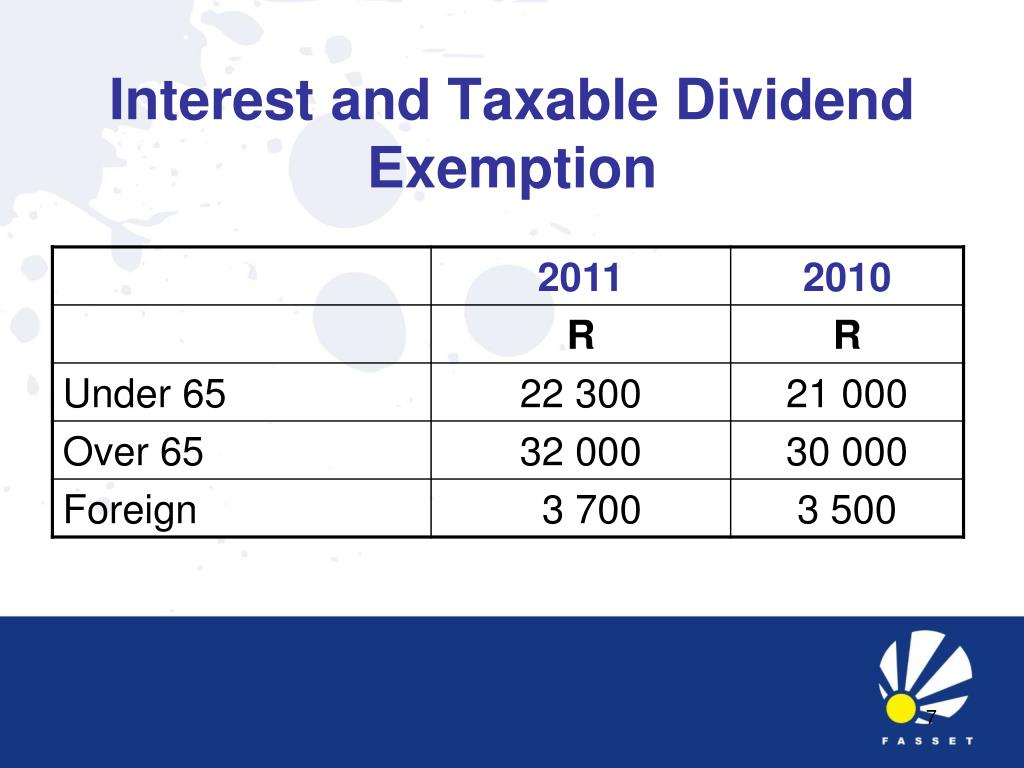 Interest and Taxable Dividend Exemption