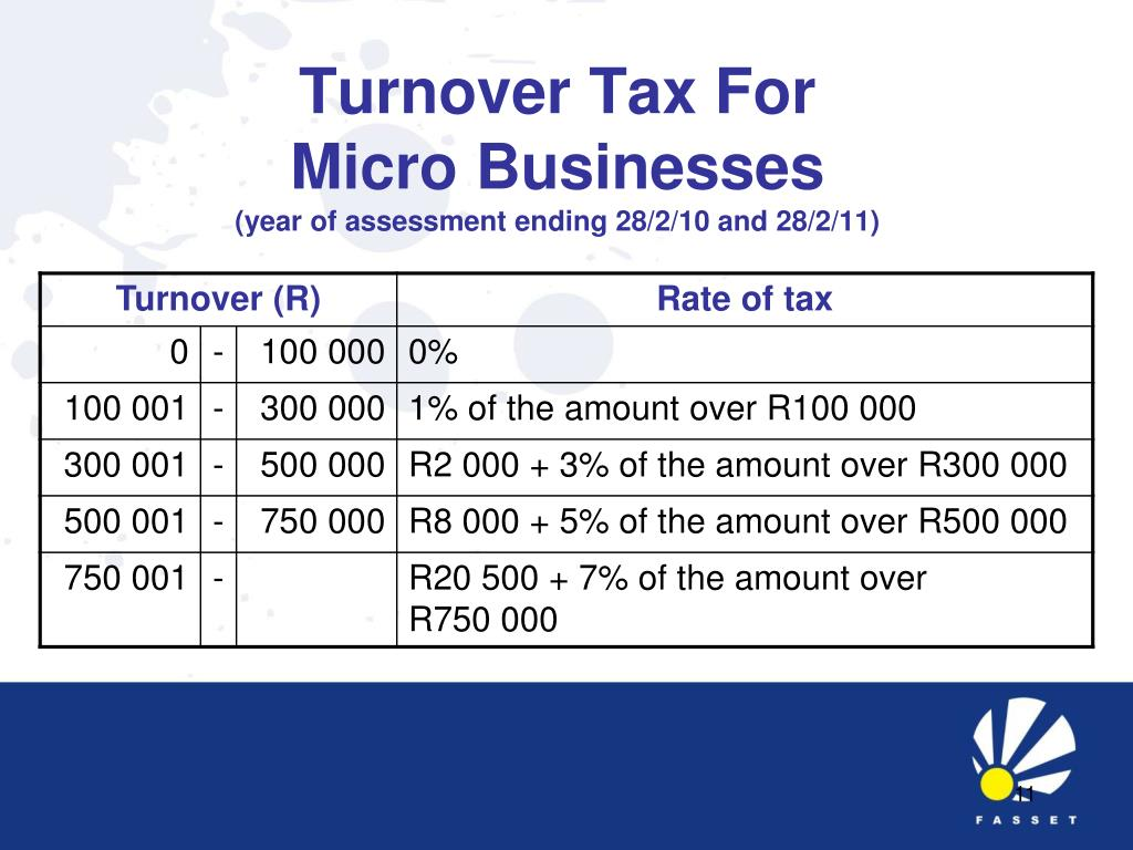 Turnover Tax For