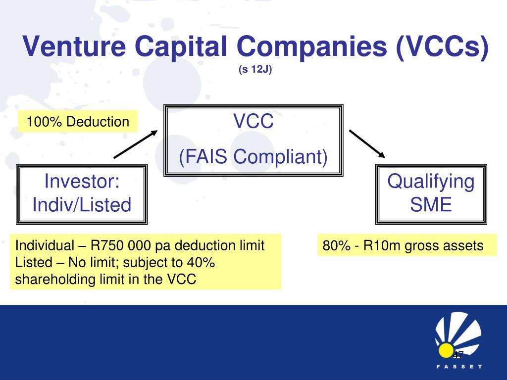 Venture Capital Companies (VCCs)