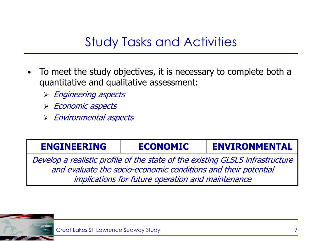 Study Tasks and Activities