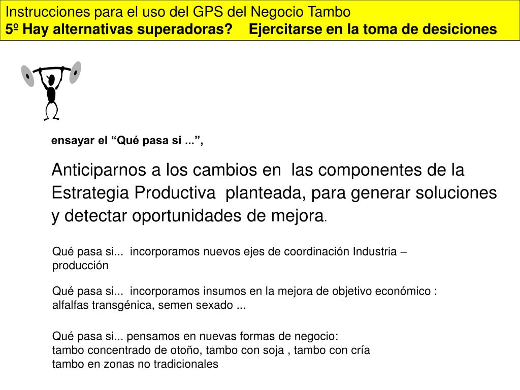 Instrucciones para el uso del GPS del Negocio Tambo