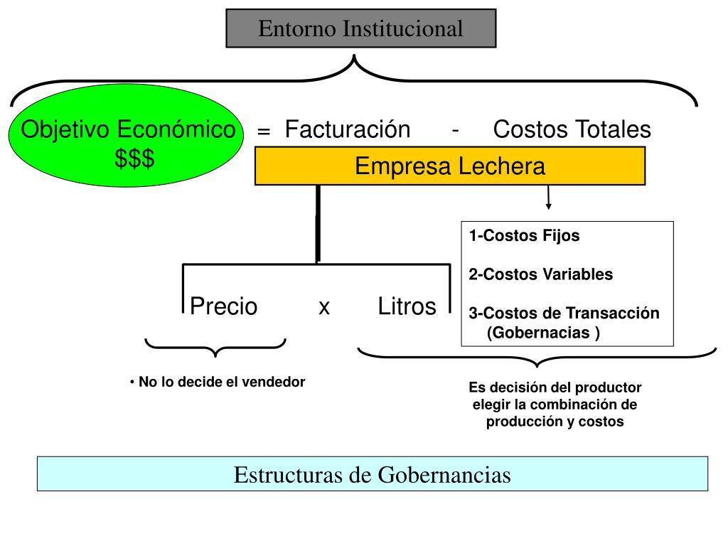 Entorno Institucional