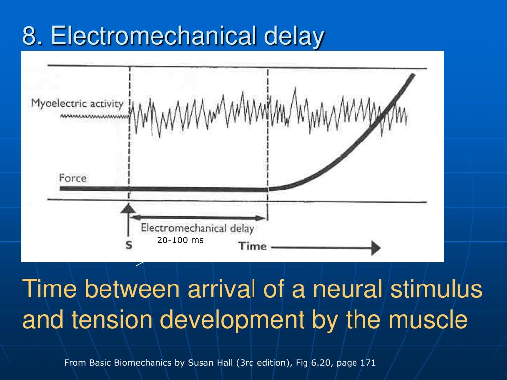 8. Electromechanical delay