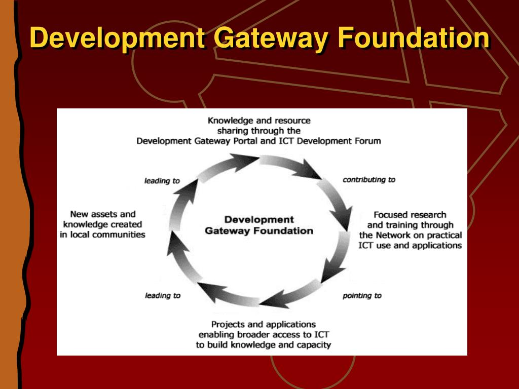 Development Gateway Foundation