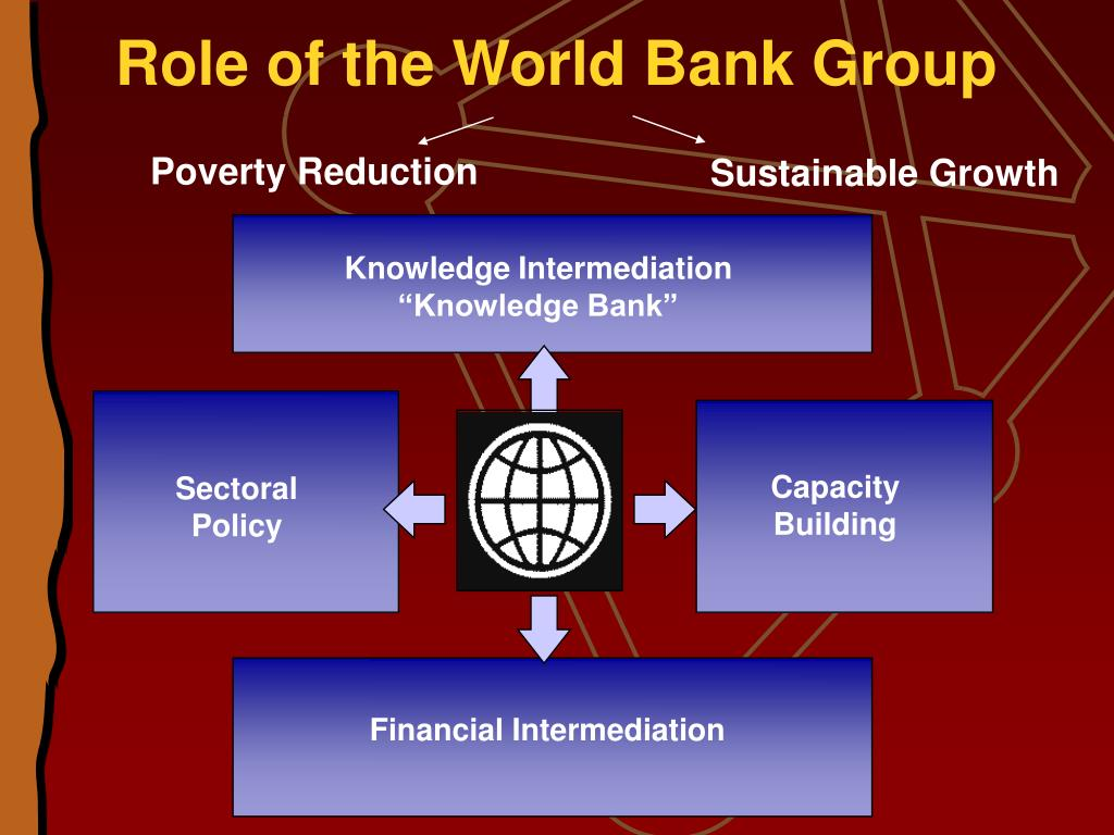 Role of the World Bank Group