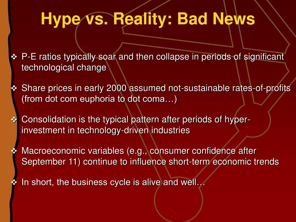 Hype vs. Reality: Bad News