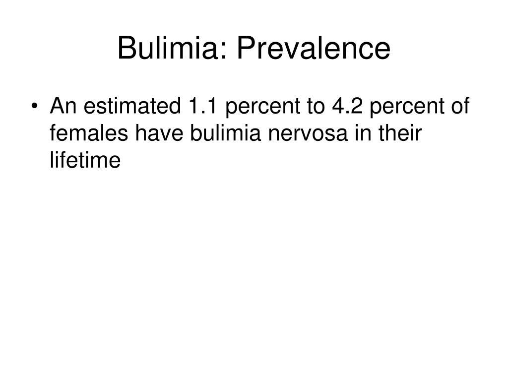 Bulimia: Prevalence