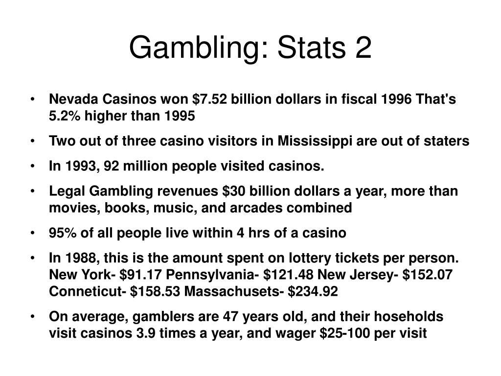 Gambling: Stats 2