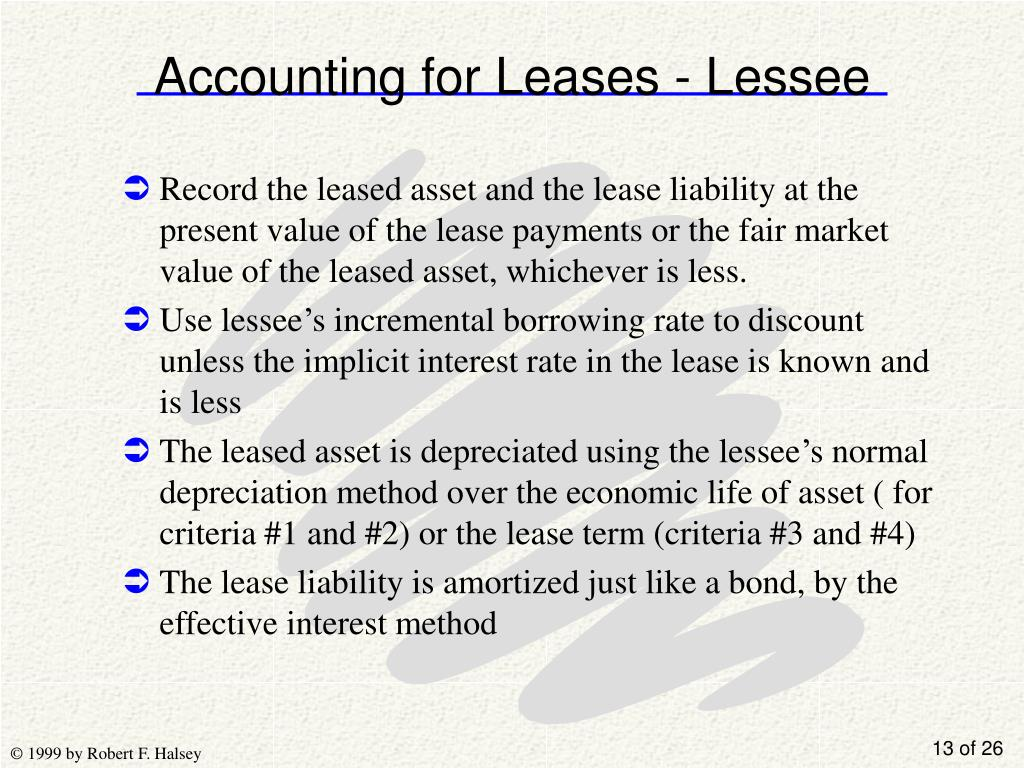 Accounting for Leases - Lessee
