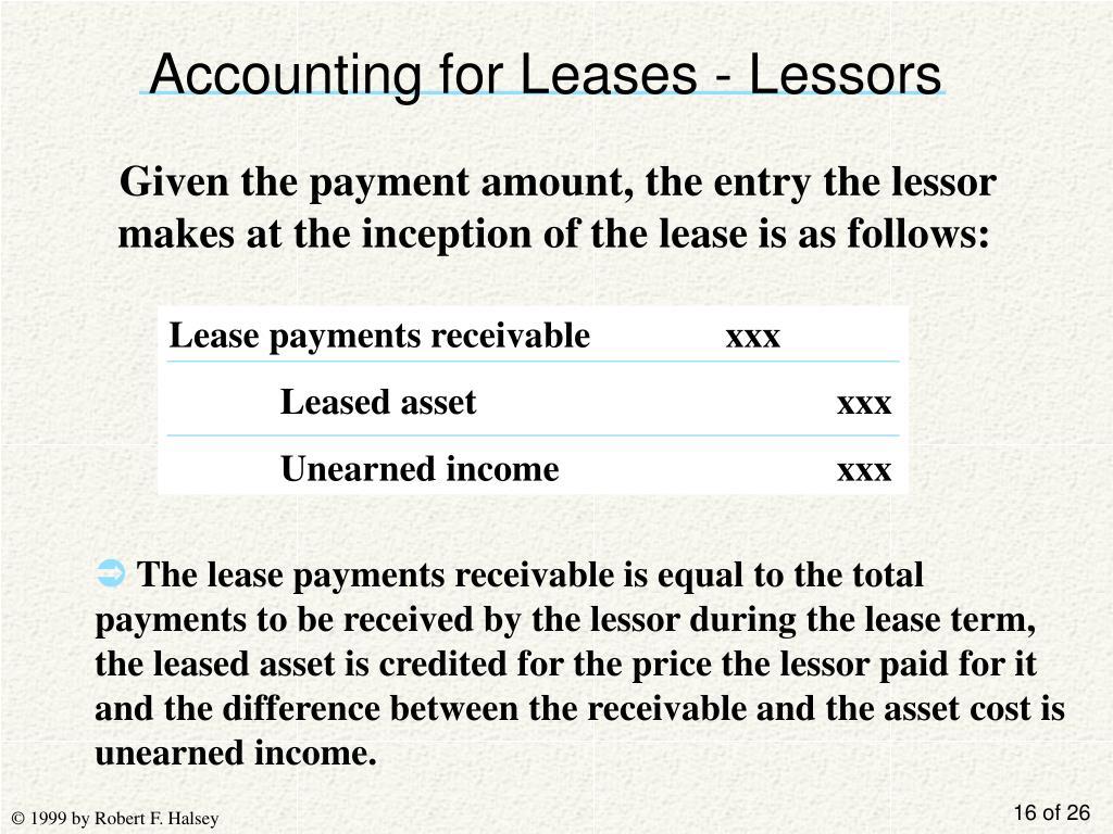 Lease payments receivablexxx