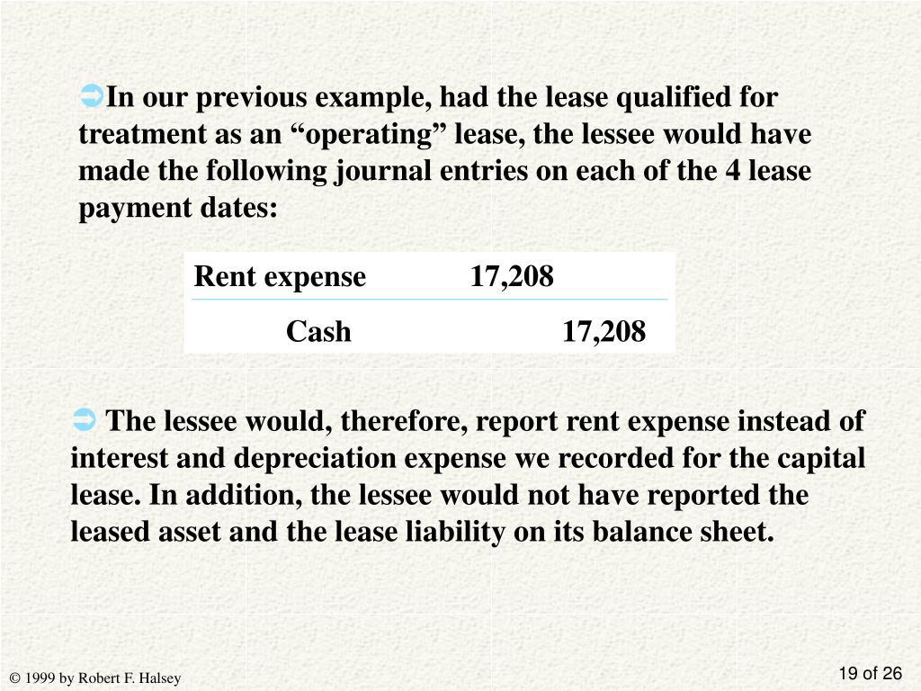 Rent expense  17,208
