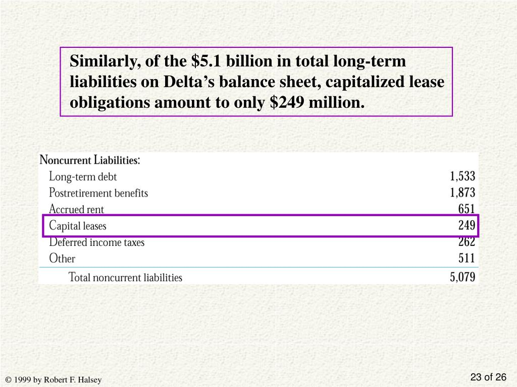 Similarly, of the $5.1 billion in total long-term liabilities on Delta's balance sheet, capitalized lease obligations amount to only $249 million.