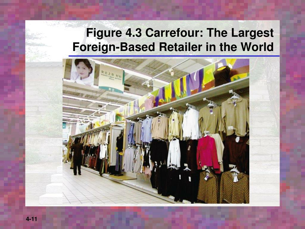 Figure 4.3 Carrefour: The Largest