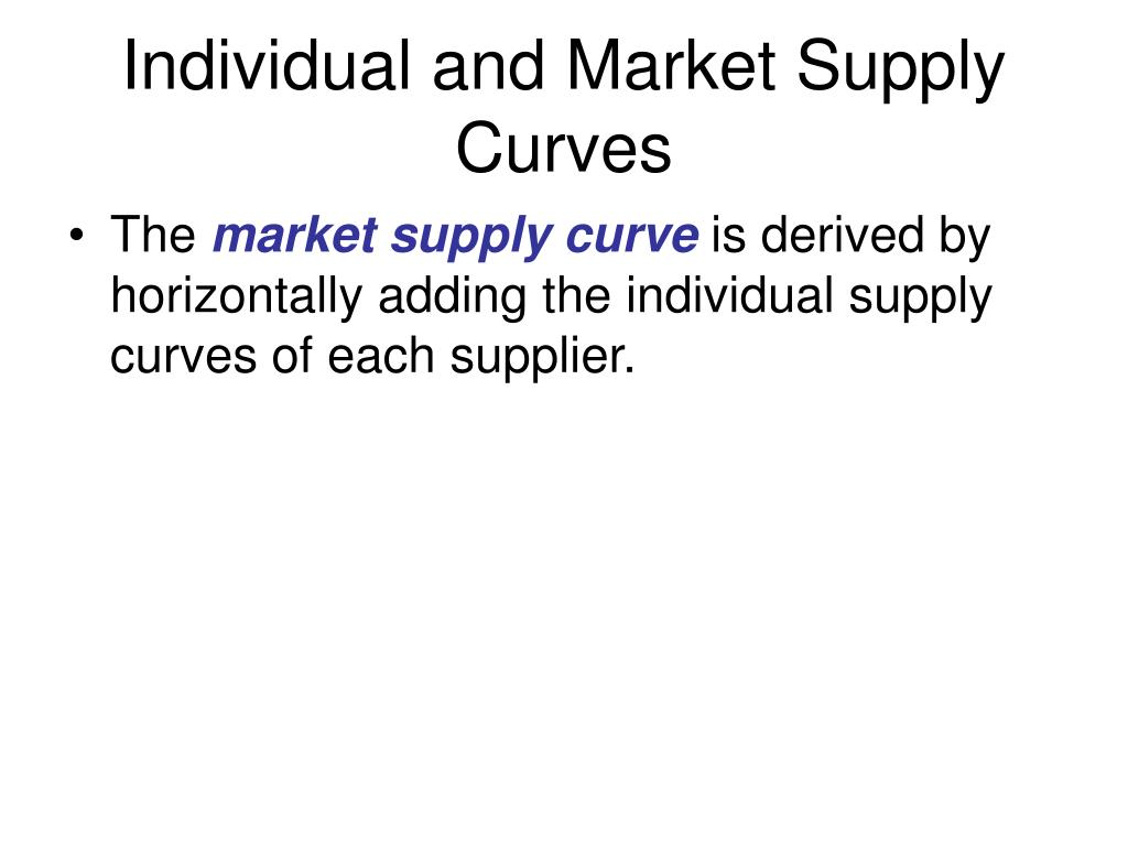 Individual and Market Supply Curves