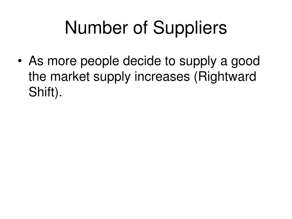 Number of Suppliers