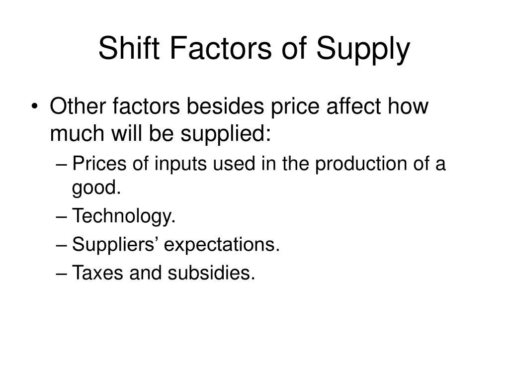 Shift Factors of Supply