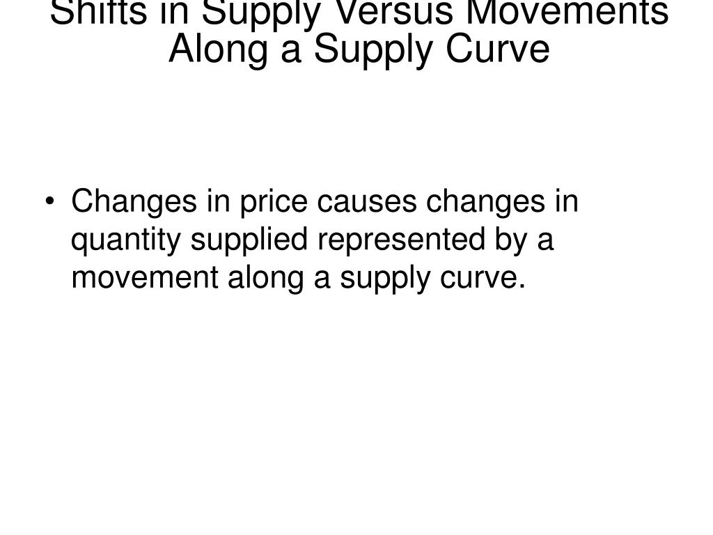 Shifts in Supply Versus Movements Along a Supply Curve