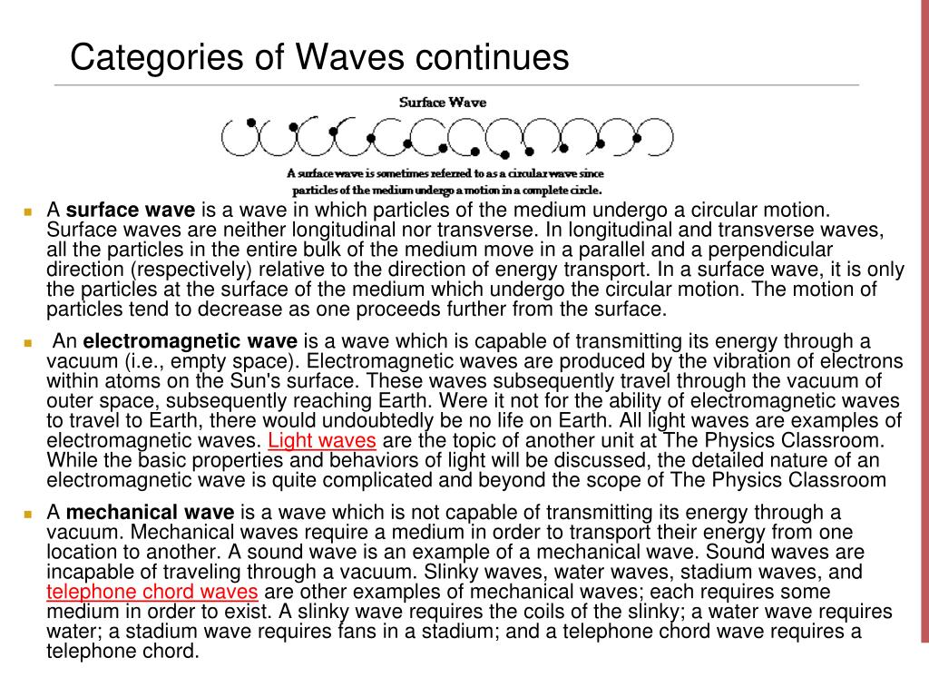Categories of Waves continues