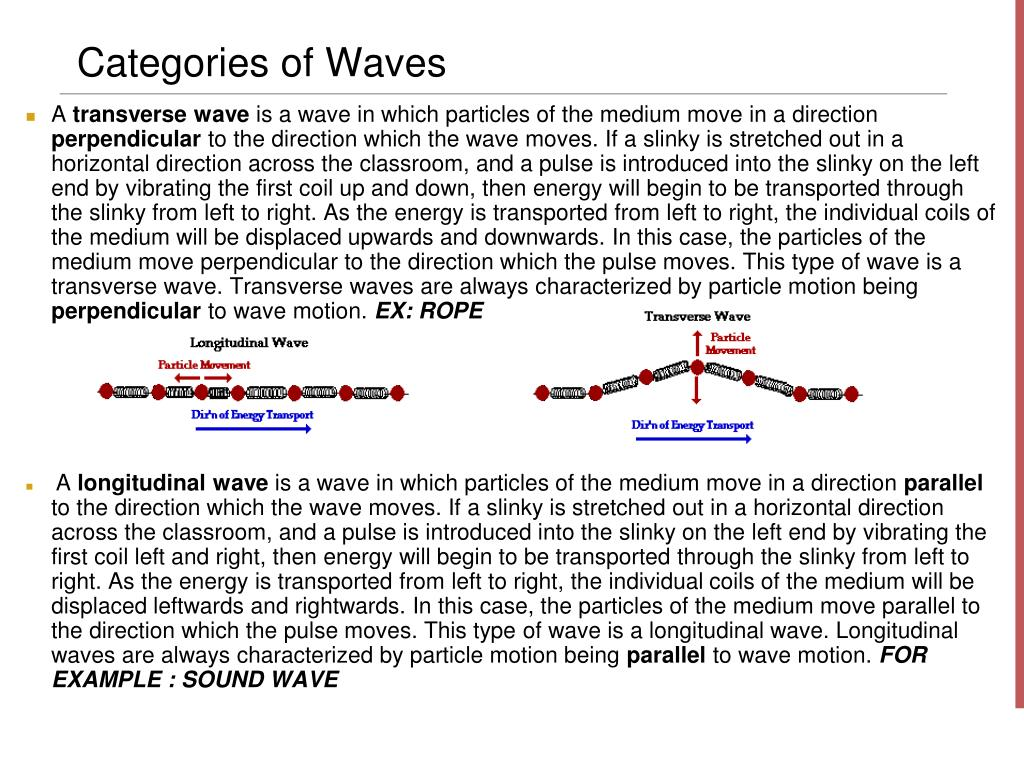 Categories of Waves