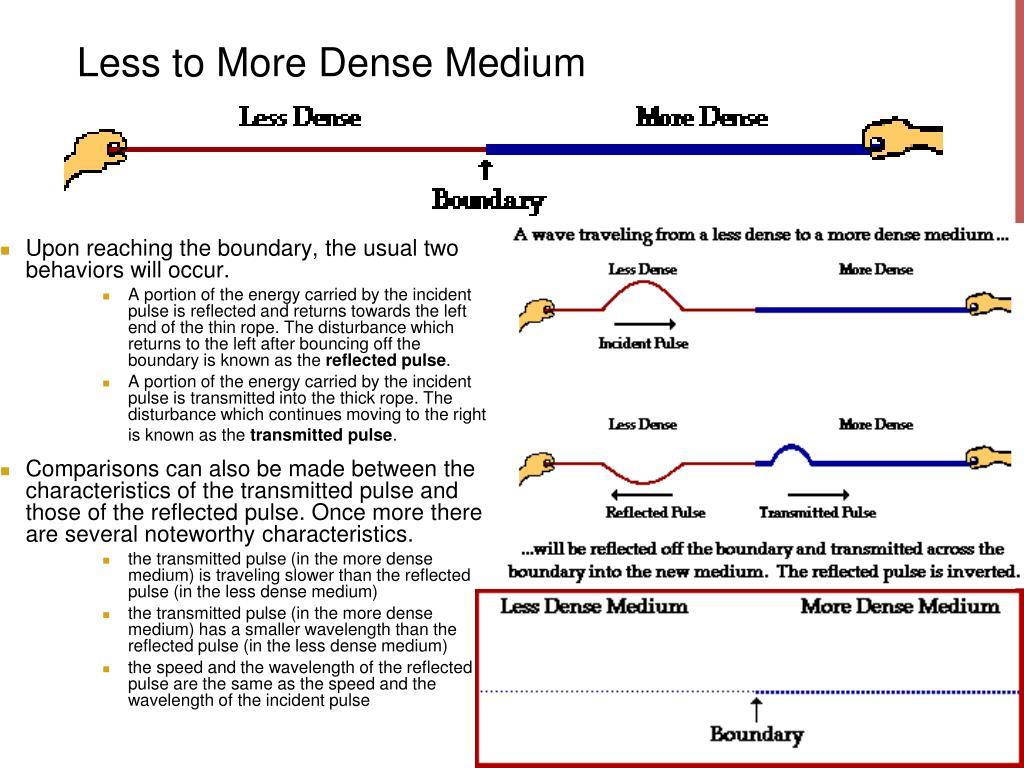 Less to More Dense Medium