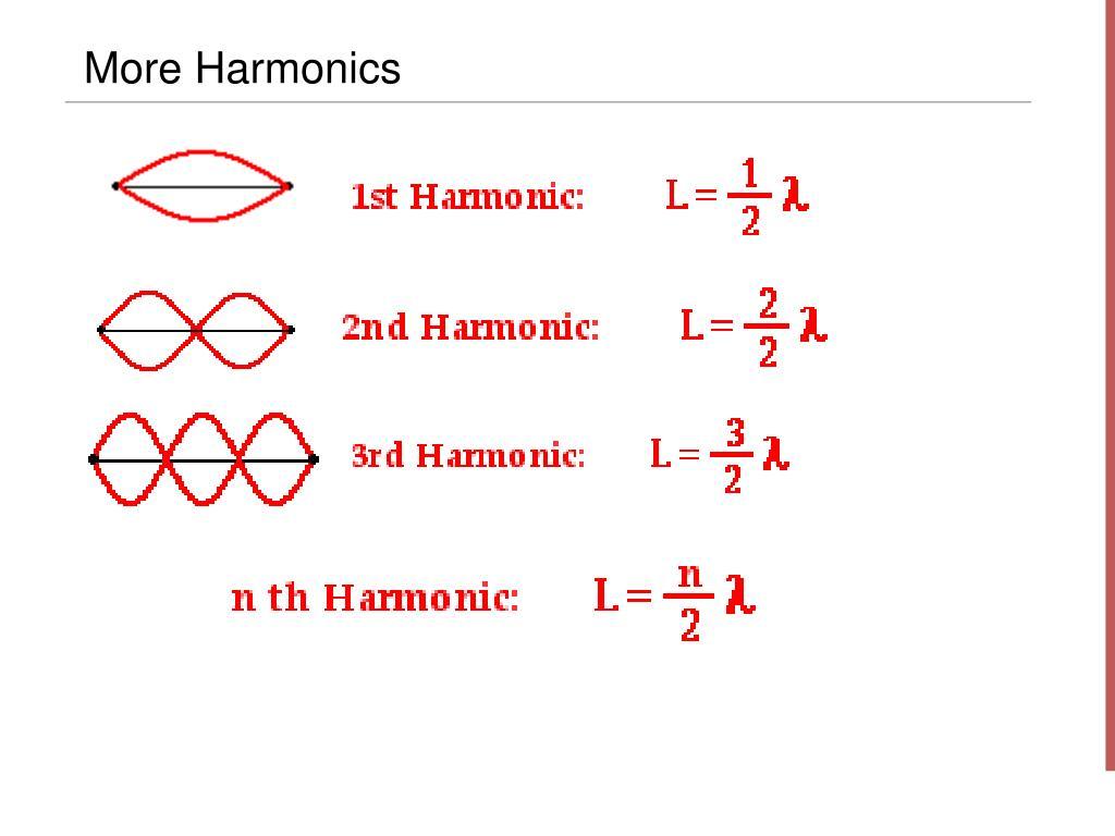 More Harmonics