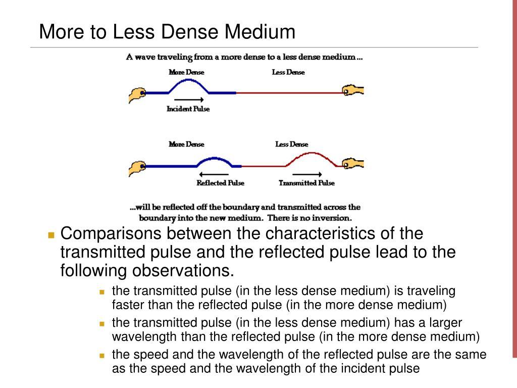 More to Less Dense Medium