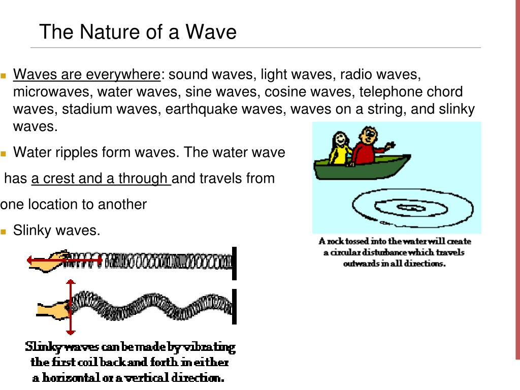 The Nature of a Wave