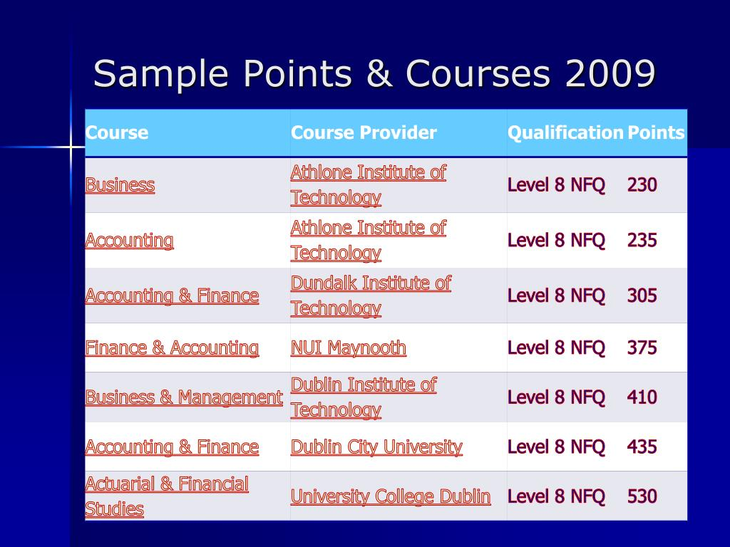 Sample Points & Courses 2009