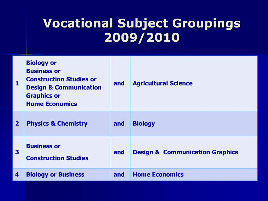 Vocational Subject Groupings 2009/2010